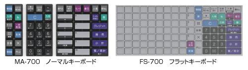 2タイプのキーボードのイメージ図