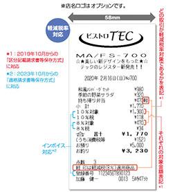 レシートのイメージ図