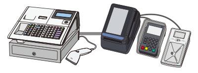 クレジット端末との接続可能のイメージ図