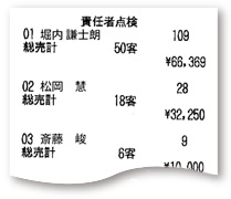 MA-700-20 責任者別レポートのイメージ図