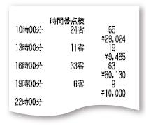 MA-700-20 時間帯別レポートのイメージ図