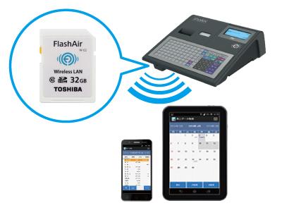 FlashAirのWi-Fi接続のイメージ図