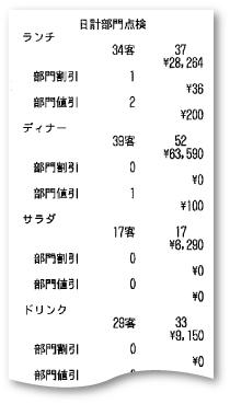部門別レポートのイメージ図